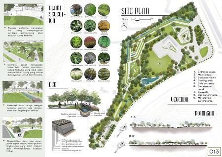 Siteplan Kompetisi Desain Taman Jakarta